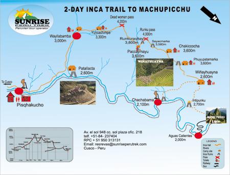 2-day Inca Trail